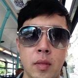 Tik from Battersea | Man | 38 years old | Aquarius