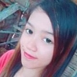 Melinda from Cilacap | Woman | 20 years old | Capricorn