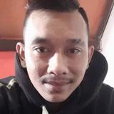 Raka from Bandung   Man   26 years old   Cancer