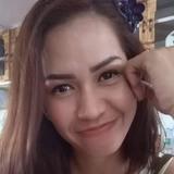 Azmanfallixe from Putatan | Woman | 25 years old | Aries