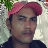 Sekol from Indramayu | Man | 35 years old | Pisces
