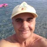 Lechecondensada from Motril   Man   56 years old   Libra