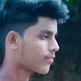 Rohit from Gursarai | Man | 19 years old | Scorpio