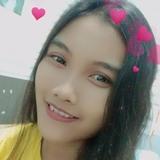 Kurniadewianqz from Sragen | Woman | 21 years old | Taurus