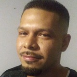 Pedro from Oklahoma City | Man | 30 years old | Gemini