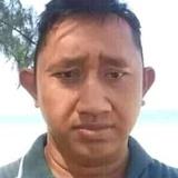 Miamiya from Damansara   Woman   25 years old   Sagittarius