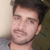 Rocky from Nellore | Man | 25 years old | Taurus