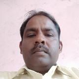 Raj from Delhi   Man   47 years old   Gemini