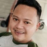 Plazzapurwokh8 from Purwokerto | Man | 28 years old | Scorpio