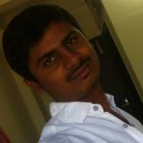 Shahussain from Proddatur | Man | 30 years old | Gemini