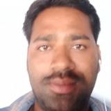 Kiran from Tandur | Man | 19 years old | Cancer