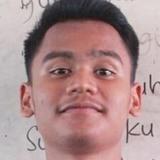 Fahmi from Jakarta Pusat | Man | 21 years old | Aries
