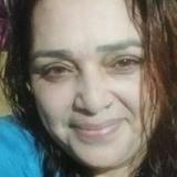 Shalini from Bangalore | Woman | 37 years old | Sagittarius