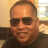 Boyong from Cerritos | Man | 45 years old | Scorpio