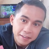 Andre from Payakumbuh | Man | 23 years old | Scorpio