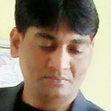 Jassi from Firozpur   Man   37 years old   Gemini