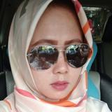 Tifa from Semarang   Woman   34 years old   Leo
