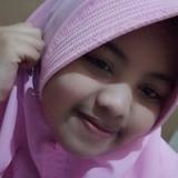 Agiskaflo0H from Batu | Woman | 22 years old | Aquarius