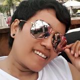 Pisces from Batang | Woman | 38 years old | Pisces
