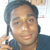 Shubham from Sausar | Man | 30 years old | Leo