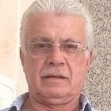 Mamoun from Sharjah | Man | 65 years old | Gemini