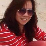 Sweet Ilongga from Jeddah | Woman | 47 years old | Aries