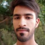 Rishi from Kangra | Man | 24 years old | Taurus