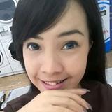 Yuan from Yogyakarta | Woman | 29 years old | Sagittarius