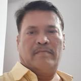 Khan from Riyadh   Man   45 years old   Capricorn