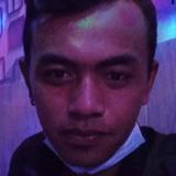 Masgaa10O from Blitar | Man | 23 years old | Capricorn