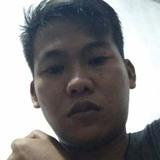 Birwanto6Uy from Probolinggo   Man   28 years old   Taurus