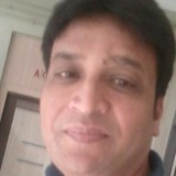Raj from Gold | Man | 36 years old | Scorpio