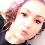Nikki from Goose Creek   Woman   20 years old   Capricorn