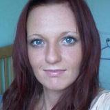Ktkitten from Preston | Woman | 40 years old | Scorpio