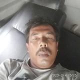 Yan from Pekalongan | Man | 44 years old | Libra