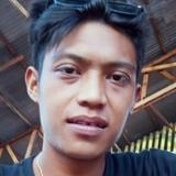 Yudi from Banyuwangi | Man | 27 years old | Aquarius