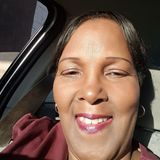Wonderfull from Lancaster | Woman | 67 years old | Pisces
