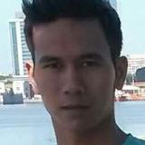 Ali from Tegal | Man | 34 years old | Gemini