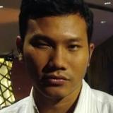 Hiyus from Yogyakarta   Man   23 years old   Gemini