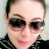 Echa from Jakarta Pusat | Woman | 43 years old | Taurus