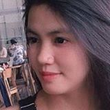 Resty from Tanjungkarang-Telukbetung | Woman | 26 years old | Sagittarius