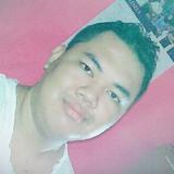 Wahyuhadi from Klaten | Man | 22 years old | Aries
