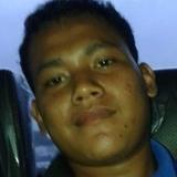 Wawan from Bekasi | Man | 31 years old | Aquarius