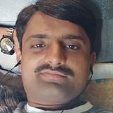 Manoj from Ahmadabad | Man | 24 years old | Scorpio