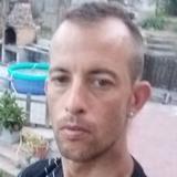 Ruben from Rubi | Man | 37 years old | Gemini