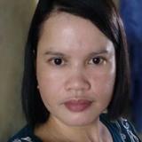 Santri from Palembang | Woman | 34 years old | Scorpio