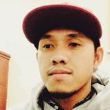 Greenhorn from Buraydah | Man | 35 years old | Capricorn