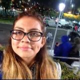 Nicole from Wilmington | Woman | 23 years old | Gemini