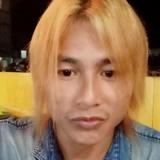 Kipon from Gorontalo | Man | 21 years old | Leo