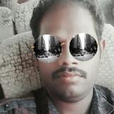 Swami from Tikamgarh   Man   32 years old   Capricorn